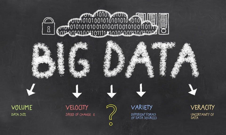 Le Big Data au service des entreprise et des organisations