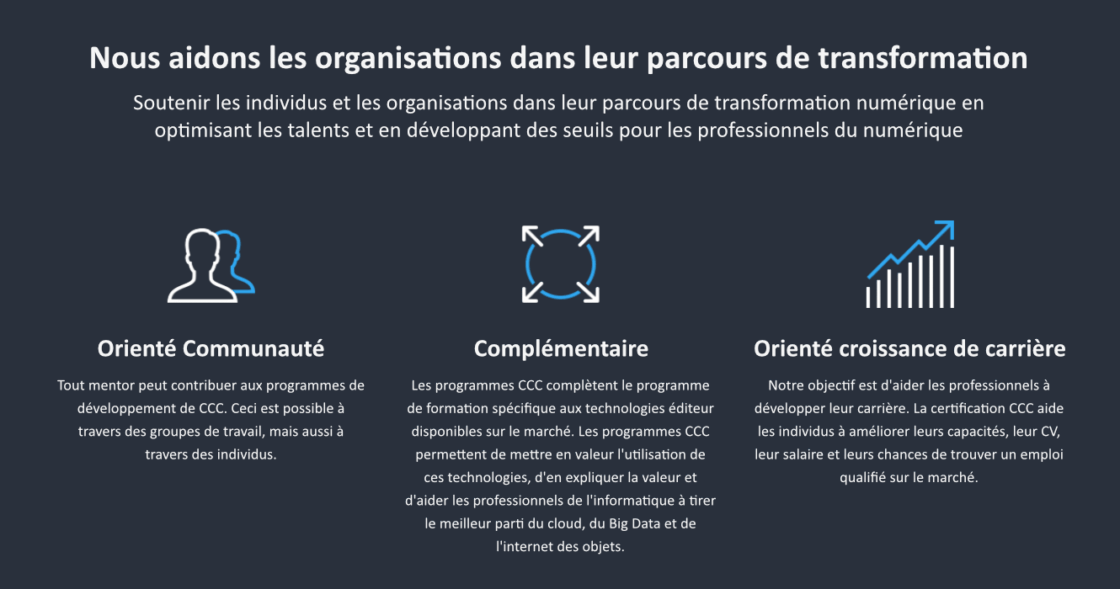 Le Cloud Credential Council