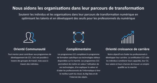 Le Cloud Credential Council